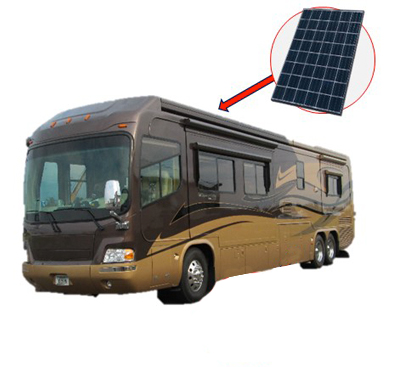 RVwithsolarapanelkit